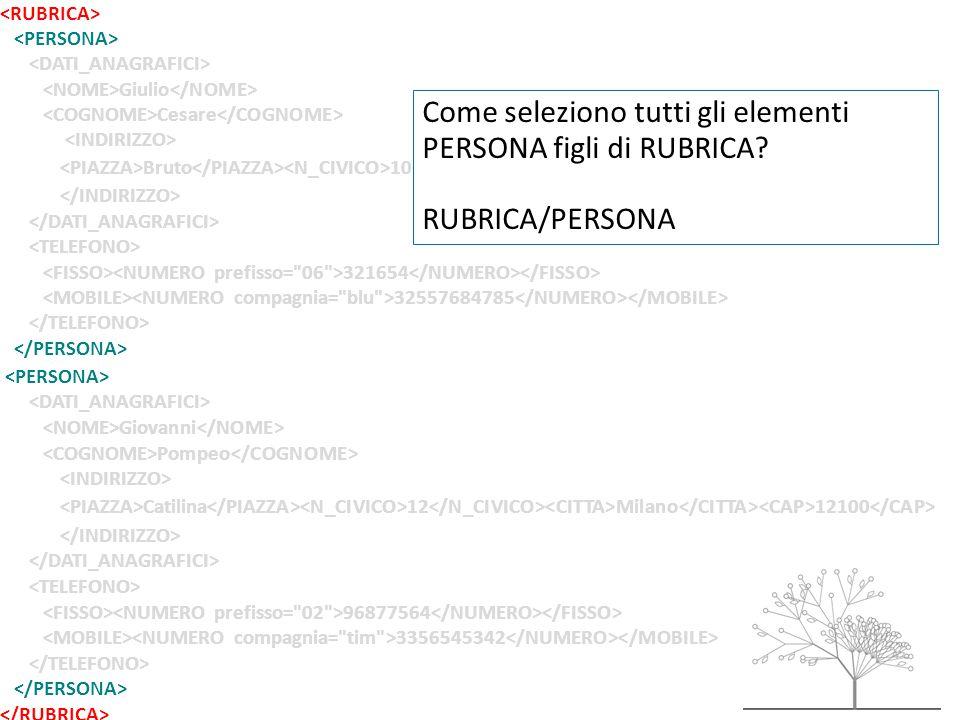 Giulio Cesare Bruto 10 Roma 10100 321654 32557684785 Giovanni Pompeo Catilina 12 Milano 12100 96877564 3356545342 Come seleziono tutti gli elementi PERSONA figli di RUBRICA.