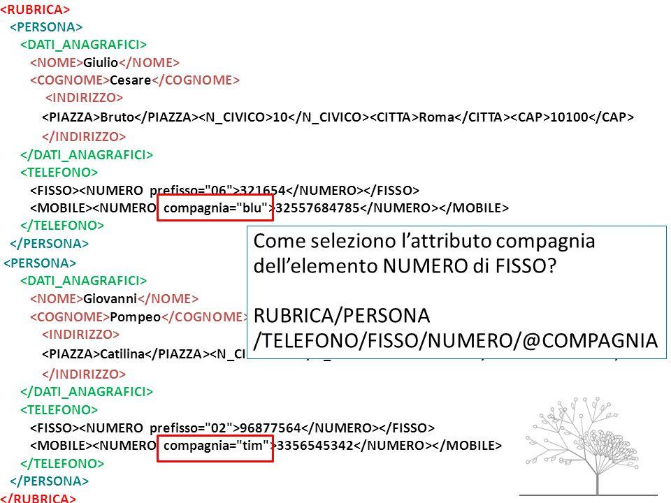 Giulio Cesare Bruto 10 Roma 10100 321654 32557684785 Giovanni Pompeo Catilina 12 Milano 12100 96877564 3356545342 Come seleziono l'attributo compagnia dell'elemento NUMERO di FISSO.