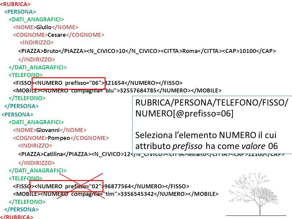 Giulio Cesare Bruto 10 Roma 10100 321654 32557684785 Giovanni Pompeo Catilina 12 Milano 12100 96877564 3356545342 RUBRICA/PERSONA/TELEFONO/FISSO/ NUMERO[@prefisso=06] Seleziona l'elemento NUMERO il cui attributo prefisso ha come valore 06