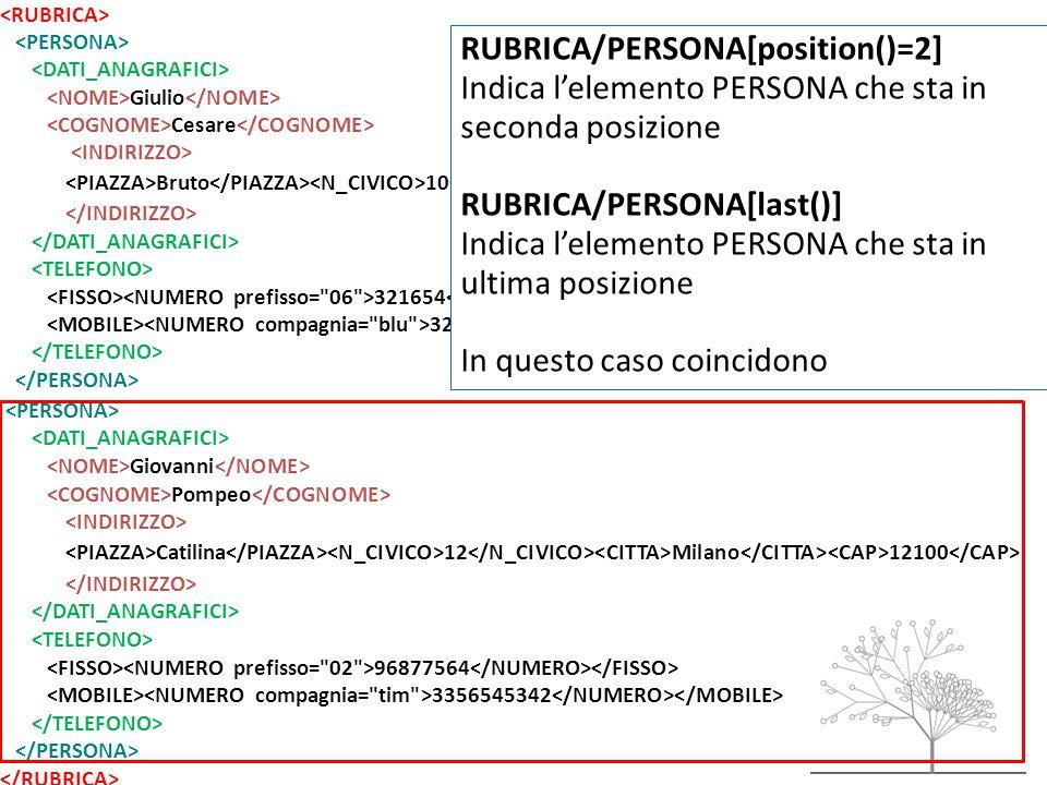 Giulio Cesare Bruto 10 Roma 10100 321654 32557684785 Giovanni Pompeo Catilina 12 Milano 12100 96877564 3356545342 RUBRICA/PERSONA[position()=2] Indica l'elemento PERSONA che sta in seconda posizione RUBRICA/PERSONA[last()] Indica l'elemento PERSONA che sta in ultima posizione In questo caso coincidono