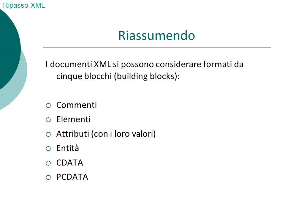 Altri tipi di dichiarazioni solo un sotto-elemento Elementi che contengono 1 unico sotto-elemento  Elementi che contengono minimo 1 occorrenza di un sotto- elemento  Elementi che contengono 0 o 1 occorrenza di un sotto-elemento  Elementi che contengono 1 solo tra una lista di sotto-elementi  Ripasso DTD