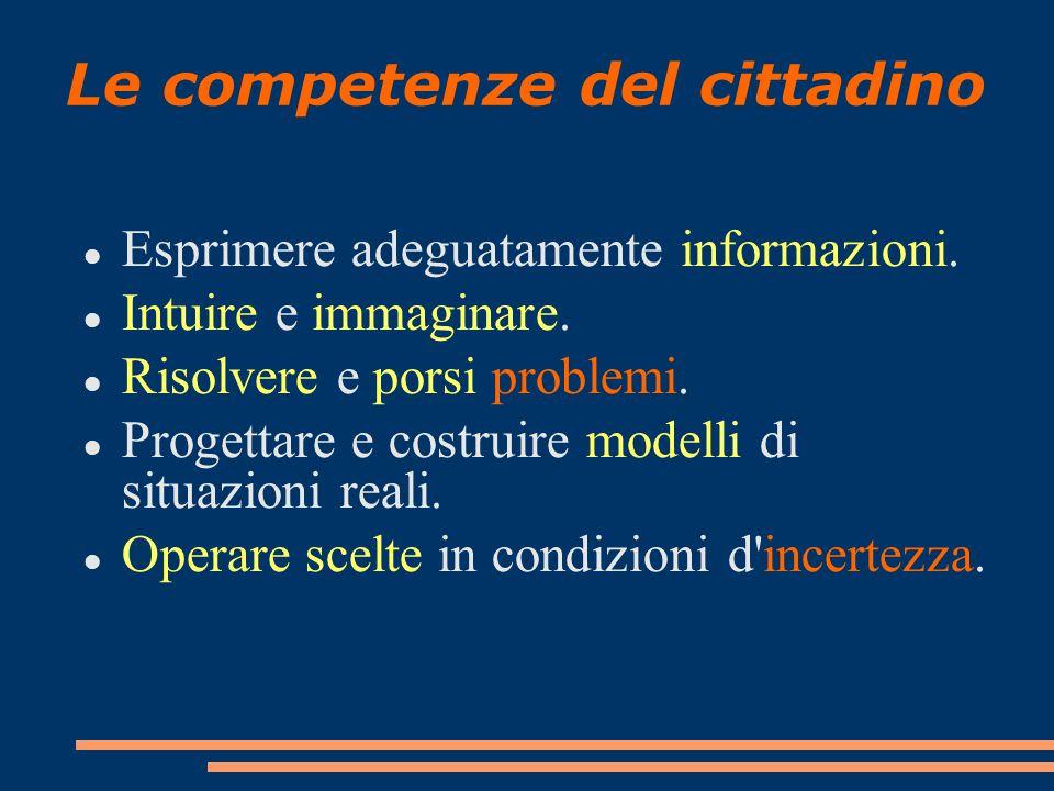 Le competenze del cittadino Esprimere adeguatamente informazioni. Intuire e immaginare. Risolvere e porsi problemi. Progettare e costruire modelli di