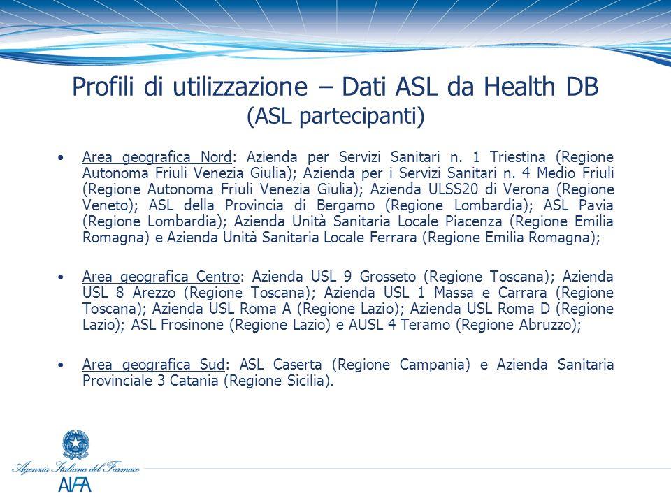 Profili di utilizzazione – Dati ASL da Health DB (ASL partecipanti) Area geografica Nord: Azienda per Servizi Sanitari n. 1 Triestina (Regione Autonom