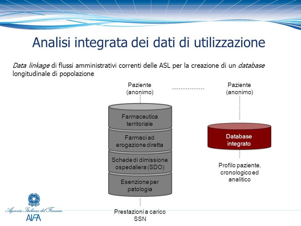 Analisi integrata dei dati di utilizzazione Data linkage di flussi amministrativi correnti delle ASL per la creazione di un database longitudinale di