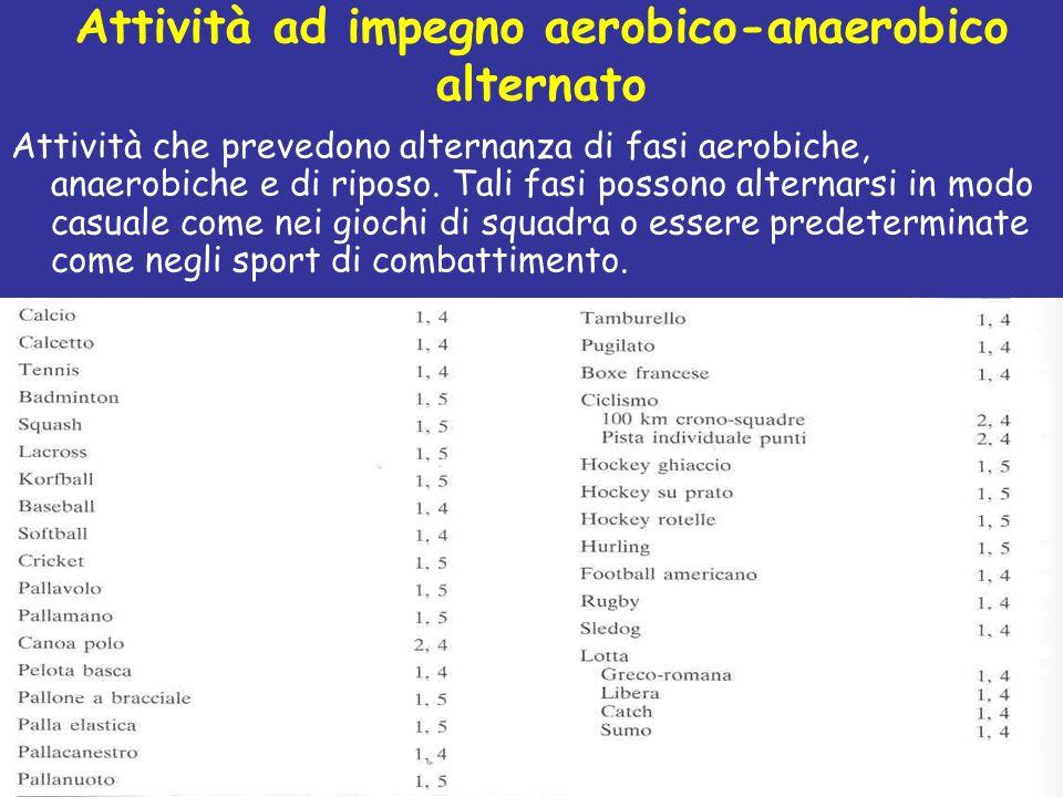 Attività ad impegno aerobico-anaerobico alternato Attività che prevedono alternanza di fasi aerobiche, anaerobiche e di riposo.
