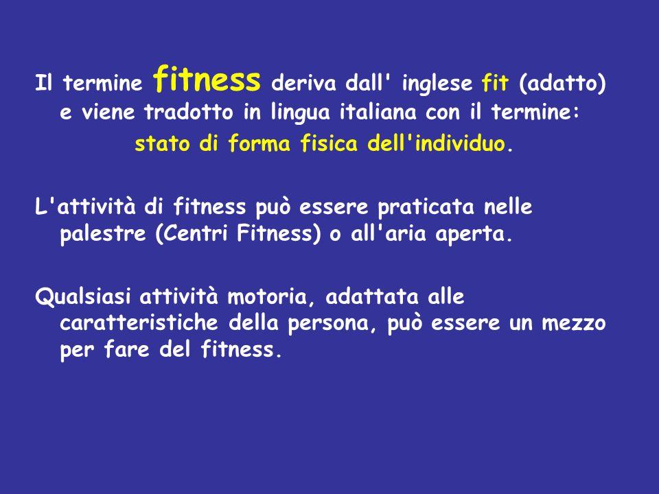 Il termine fitness deriva dall inglese fit (adatto) e viene tradotto in lingua italiana con il termine: stato di forma fisica dell individuo.