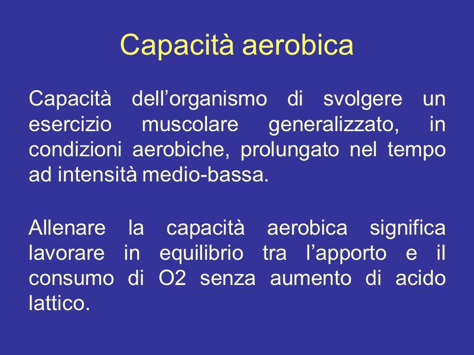 Capacità aerobica Capacità dell'organismo di svolgere un esercizio muscolare generalizzato, in condizioni aerobiche, prolungato nel tempo ad intensità medio-bassa.