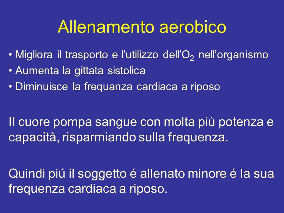Allenamento aerobico Migliora il trasporto e l'utilizzo dell'O 2 nell'organismo Aumenta la gittata sistolica Diminuisce la frequanza cardiaca a riposo Il cuore pompa sangue con molta più potenza e capacità, risparmiando sulla frequenza.