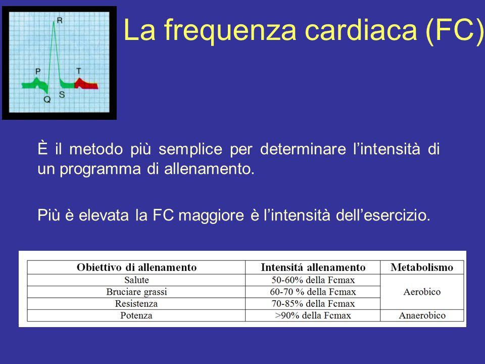 La frequenza cardiaca (FC) È il metodo più semplice per determinare l'intensità di un programma di allenamento. Più è elevata la FC maggiore è l'inten