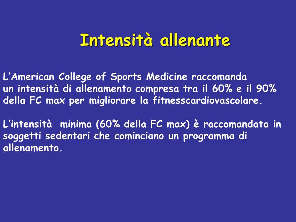 L'American College of Sports Medicine raccomanda un intensità di allenamento compresa tra il 60% e il 90% della FC max per migliorare la fitnesscardiovascolare.