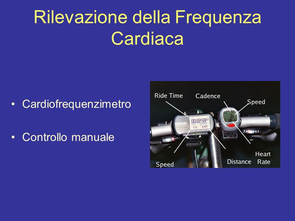 Rilevazione della Frequenza Cardiaca Cardiofrequenzimetro Controllo manuale