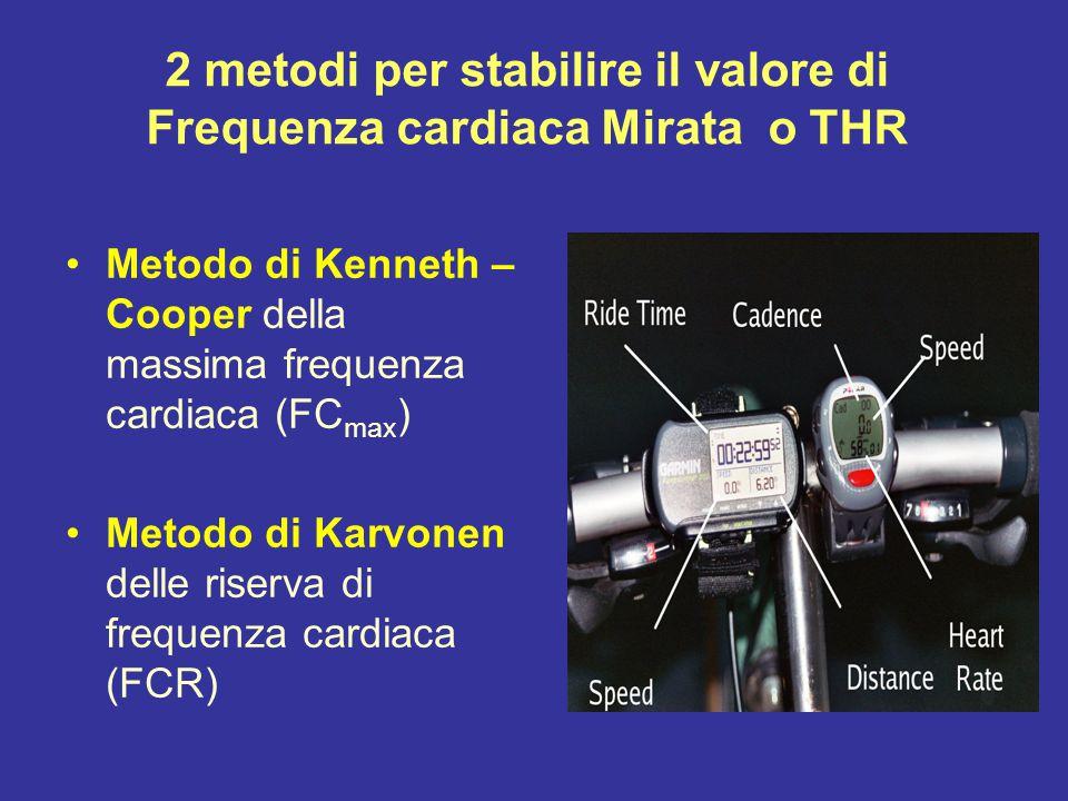 2 metodi per stabilire il valore di Frequenza cardiaca Mirata o THR Metodo di Kenneth – Cooper della massima frequenza cardiaca (FC max ) Metodo di Ka