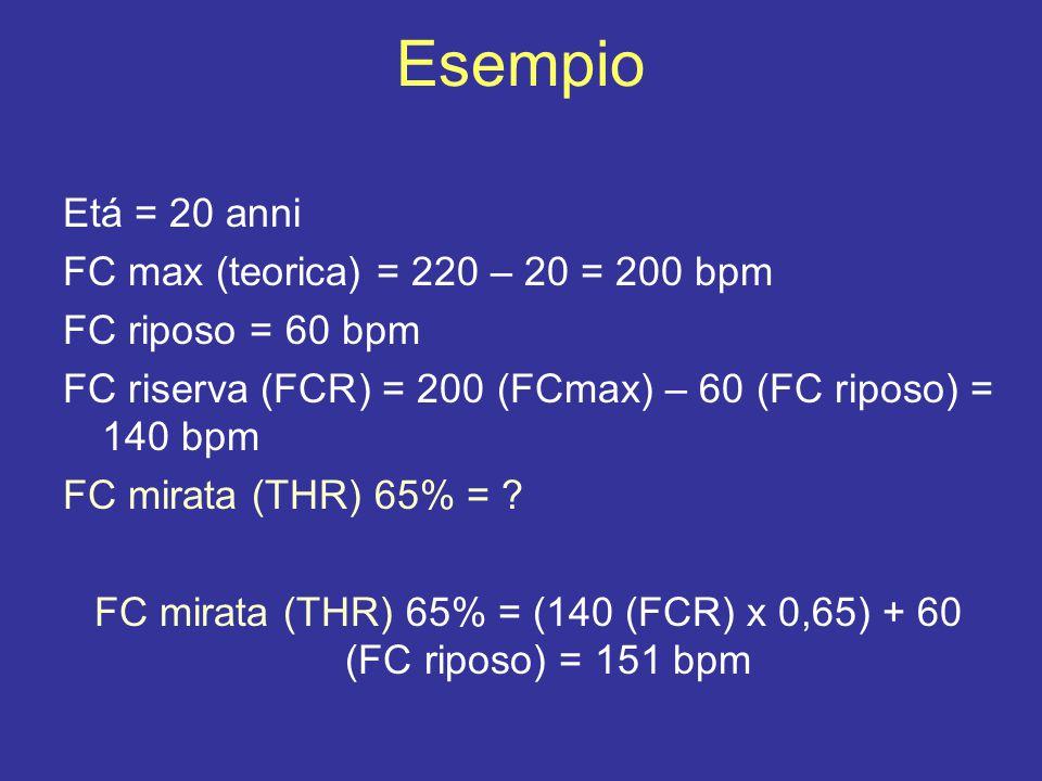 Esempio Etá = 20 anni FC max (teorica) = 220 – 20 = 200 bpm FC riposo = 60 bpm FC riserva (FCR) = 200 (FCmax) – 60 (FC riposo) = 140 bpm FC mirata (THR) 65% = .