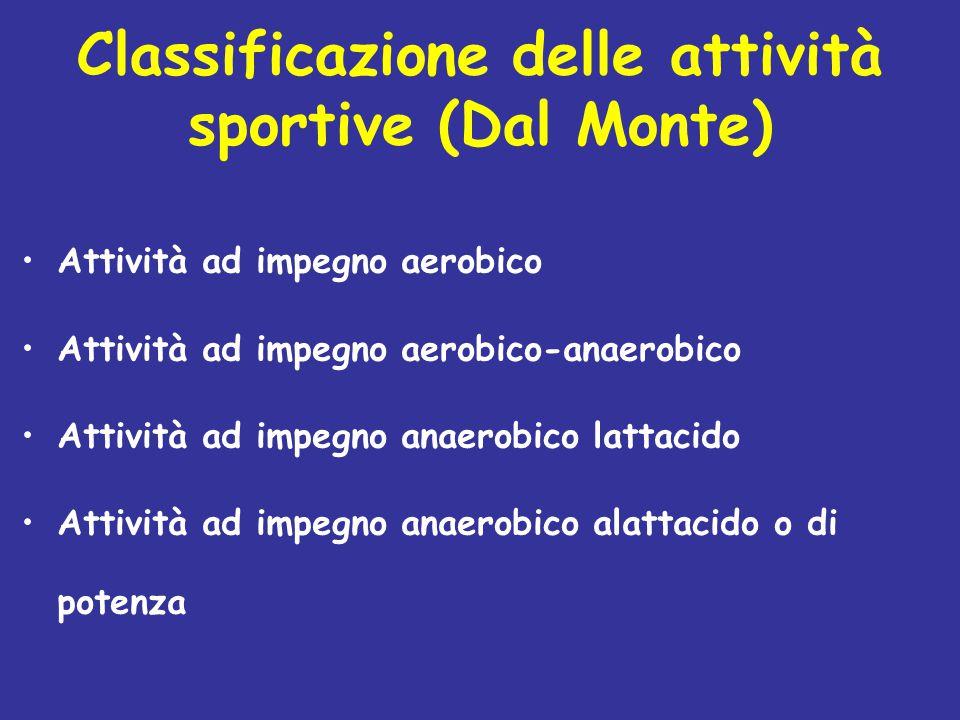 Classificazione delle attività sportive (Dal Monte) Attività ad impegno aerobico Attività ad impegno aerobico-anaerobico Attività ad impegno anaerobic