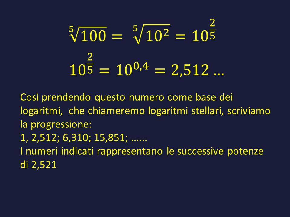Così prendendo questo numero come base dei logaritmi, che chiameremo logaritmi stellari, scriviamo la progressione: 1, 2,512; 6,310; 15,851;......