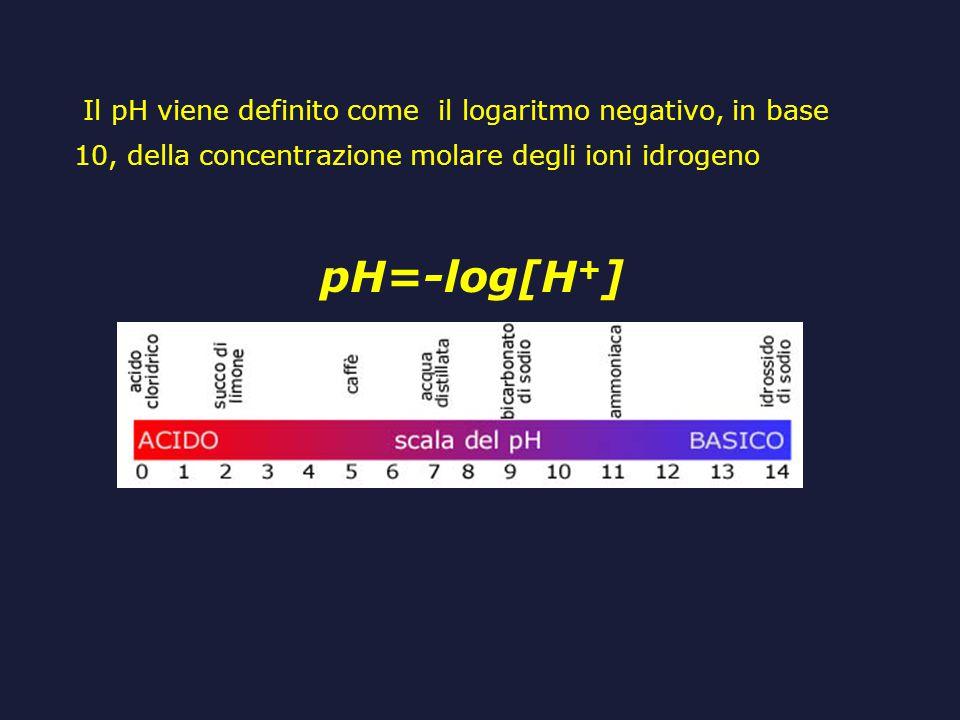 Il pH viene definito come il logaritmo negativo, in base 10, della concentrazione molare degli ioni idrogeno pH=-log[H + ]