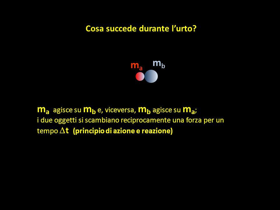 mama mbmb m a agisce su m b e, viceversa, m b agisce su m a ; i due oggetti si scambiano reciprocamente una forza per un tempo  t (principio di azione e reazione)