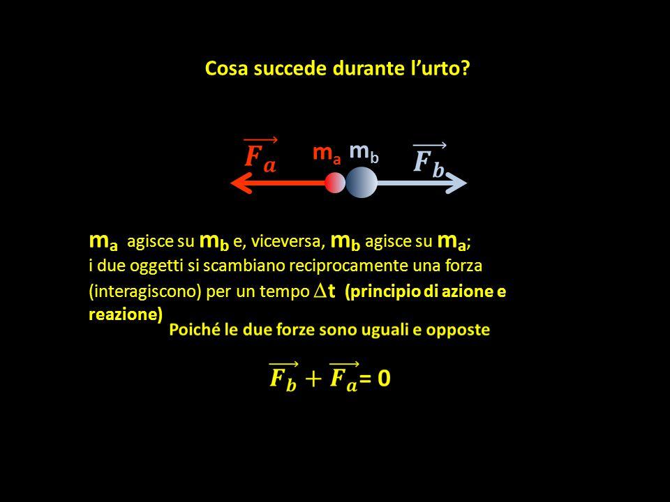 mama mbmb Cosa succede durante l'urto? m a agisce su m b e, viceversa, m b agisce su m a ; i due oggetti si scambiano reciprocamente una forza (intera