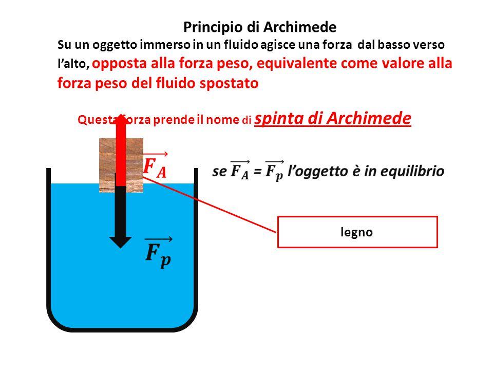 Principio di Archimede Su un oggetto immerso in un fluido agisce una forza dal basso verso l'alto, opposta alla forza peso, equivalente come valore al