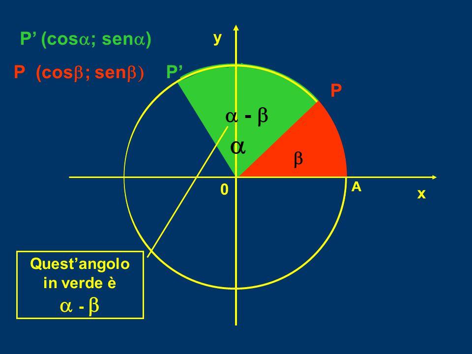 P P' (cos  ; sen  ) x 0 y   P' P P (cos  ; sen  Quest'angolo in verde è  -  A