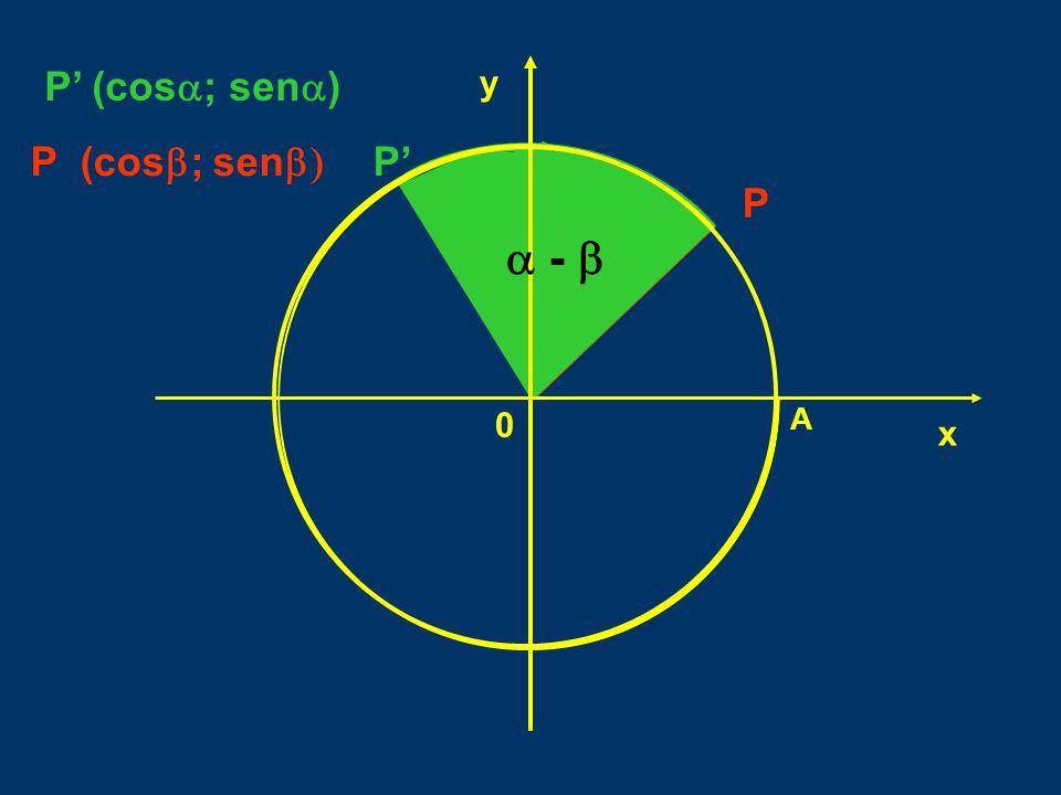 P P' (cos  ; sen  ) x 0 y P' P P (cos  ; sen   -  A
