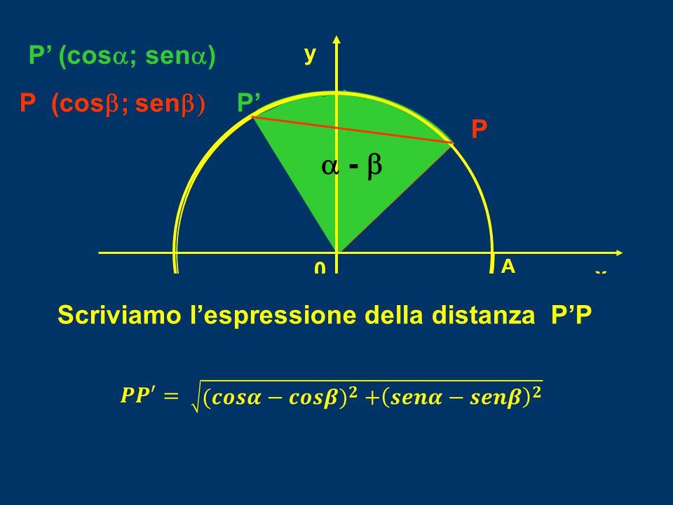 P P' (cos  ; sen  ) x 0 y P' P P (cos  ; sen   -  Scriviamo l'espressione della distanza P'P A