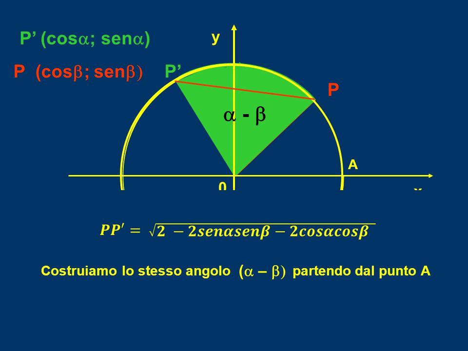 P P' (cos  ; sen  ) x 0 y P' P P (cos  ; sen   -  Costruiamo lo stesso angolo (  –   partendo dal punto A A
