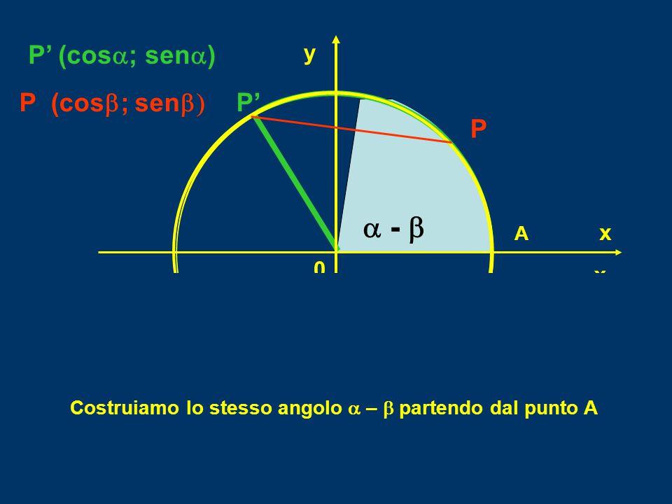 P P' (cos  ; sen  ) x 0 y P' P P (cos  ; sen   -  Costruiamo lo stesso angolo  –  partendo dal punto A A x