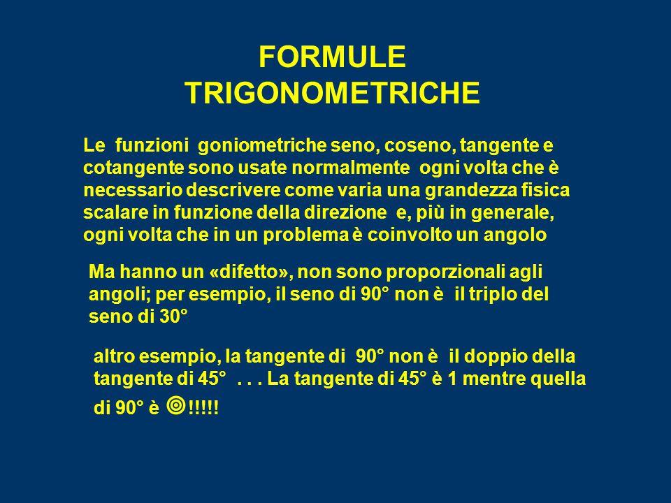 Le funzioni goniometriche seno, coseno, tangente e cotangente sono usate normalmente ogni volta che è necessario descrivere come varia una grandezza fisica scalare in funzione della direzione e, più in generale, ogni volta che in un problema è coinvolto un angolo Ma hanno un «difetto», non sono proporzionali agli angoli; per esempio, il seno di 90° non è il triplo del seno di 30° altro esempio, la tangente di 90° non è il doppio della tangente di 45°...