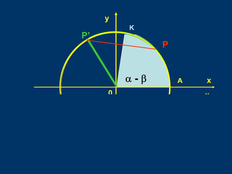 P x 0 y  -  A x K P' P