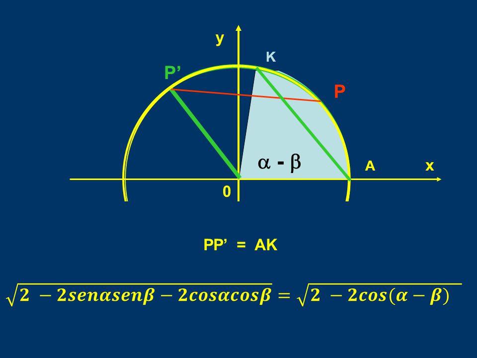 P 0 y  -  A x K P' P PP' = AK