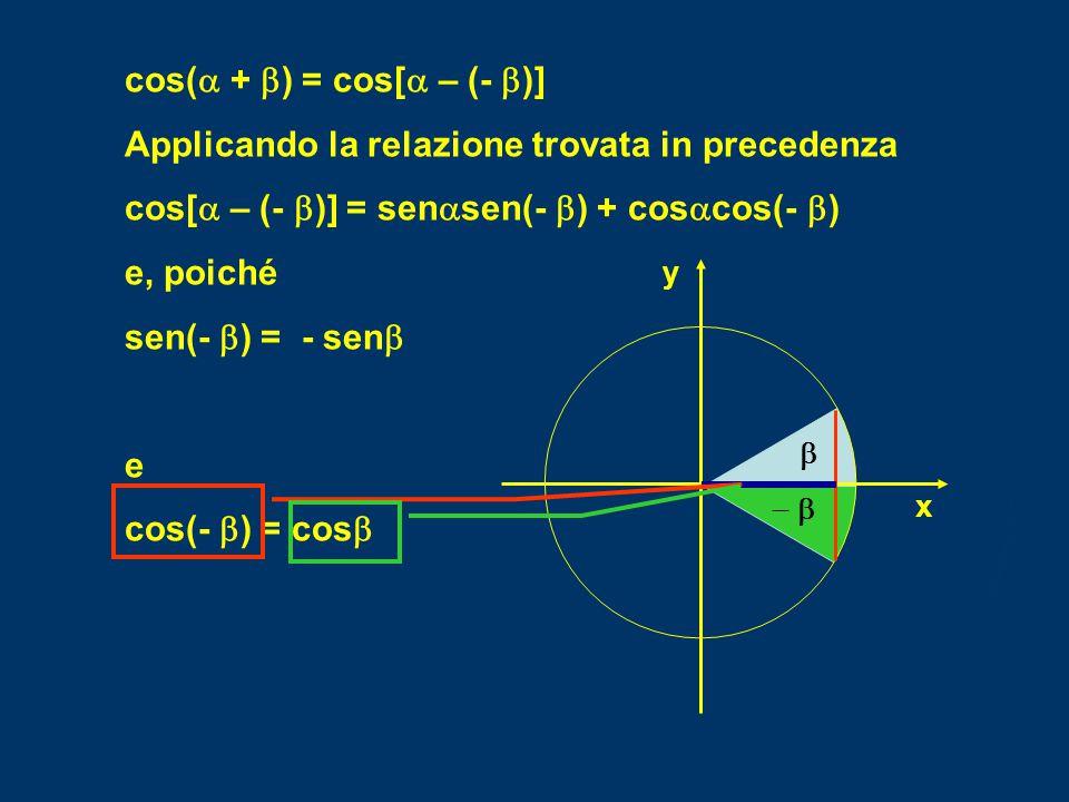 cos(  +  ) = cos[  – (-  )] Applicando la relazione trovata in precedenza cos[  – (-  )] = sen  sen(-  ) + cos  cos(-  ) e, poiché sen(-  ) = - sen  e cos(-  ) = cos    x y