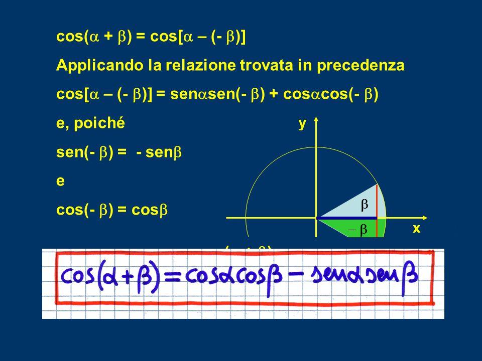 cos(  +  ) = cos[  – (-  )] Applicando la relazione trovata in precedenza cos[  – (-  )] = sen  sen(-  ) + cos  cos(-  ) e, poiché sen(-  ) = - sen  e cos(-  ) = cos    x y cos(  +  ) = sen  sen  + cos  cos  sen  sen  + cos  cos   quindi