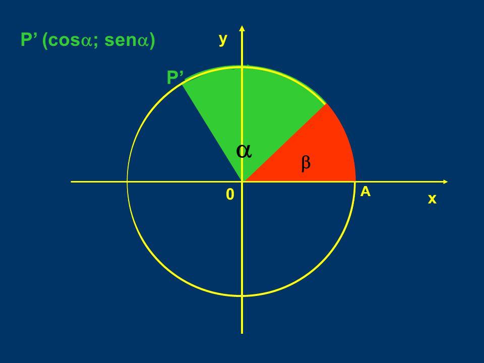 P x 0 y   P' A
