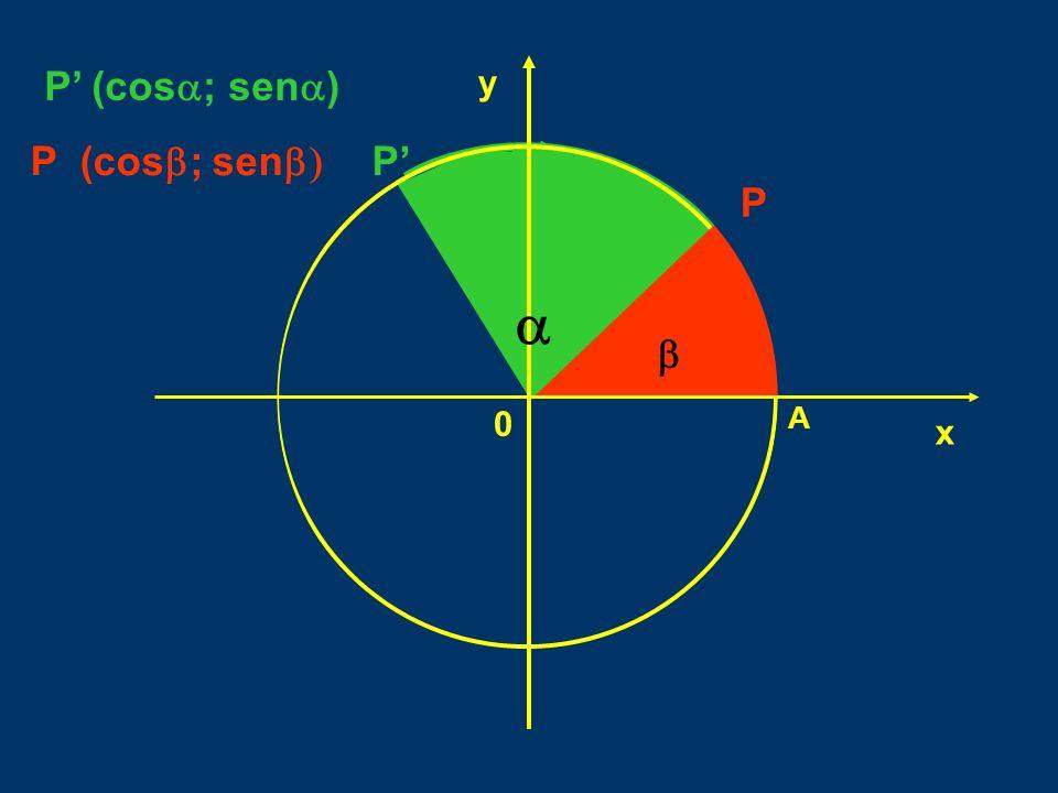 P P' (cos  ; sen  ) x 0 y   P' P P (cos  ; sen  A