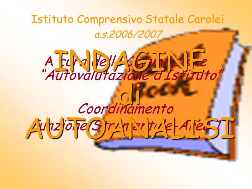 A cura della Commissione Autovalutazione d'Istituto Coordinamento Funzione Strumentale-Area 1 Istituto Comprensivo Statale Carolei a.s.2006/2007 INDAGINE di AUTOANALISI