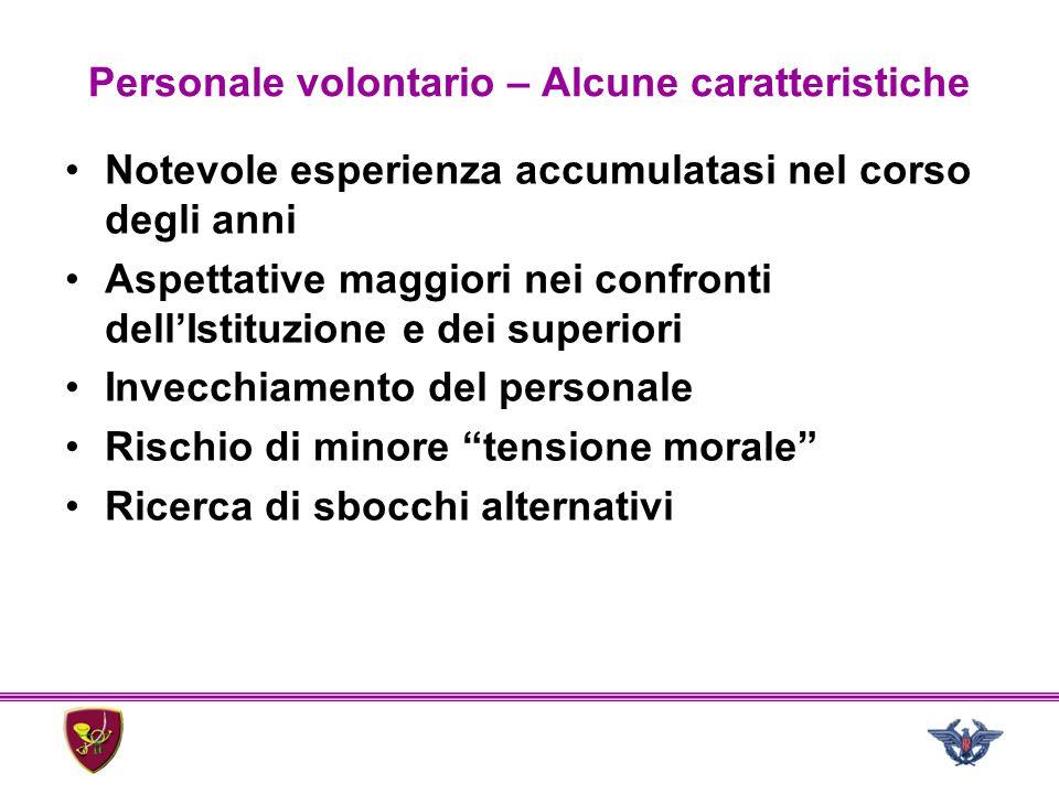 Personale volontario – Alcune caratteristiche Notevole esperienza accumulatasi nel corso degli anni Aspettative maggiori nei confronti dell'Istituzion