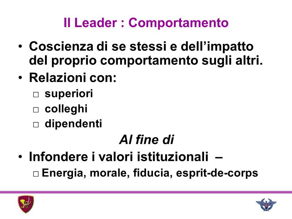Il Leader : Comportamento Coscienza di se stessi e dell'impatto del proprio comportamento sugli altri. Relazioni con: □ superiori □ colleghi □ dipende