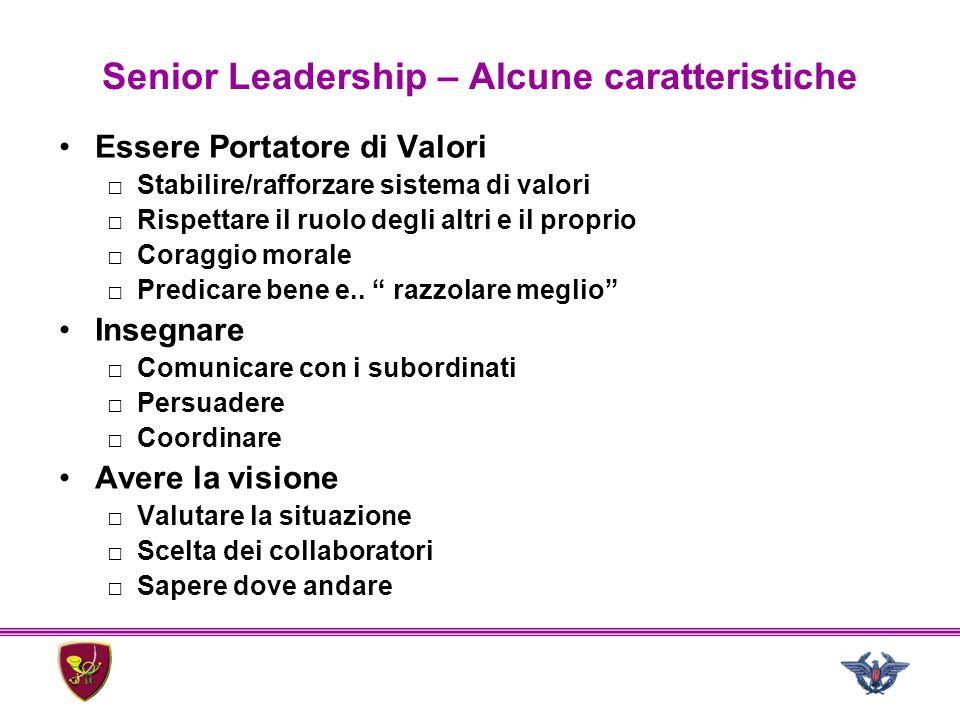 Senior Leadership – Alcune caratteristiche Essere Portatore di Valori □Stabilire/rafforzare sistema di valori □Rispettare il ruolo degli altri e il pr