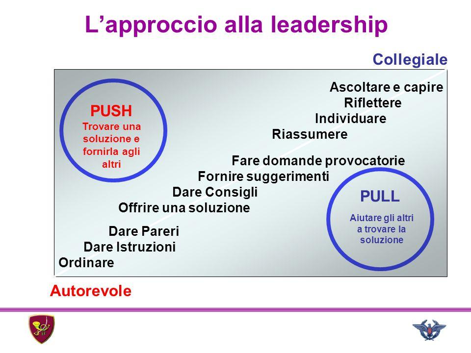 L'approccio alla leadership PUSH PULL Trovare una soluzione e fornirla agli altri Aiutare gli altri a trovare la soluzione Collegiale Autorevole Ascol