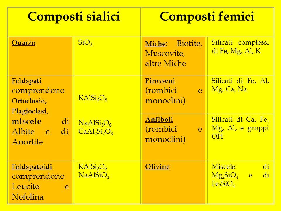 Nell'immagine possiamo osservare un esempio di silicato sialico, in particolare un feldspato