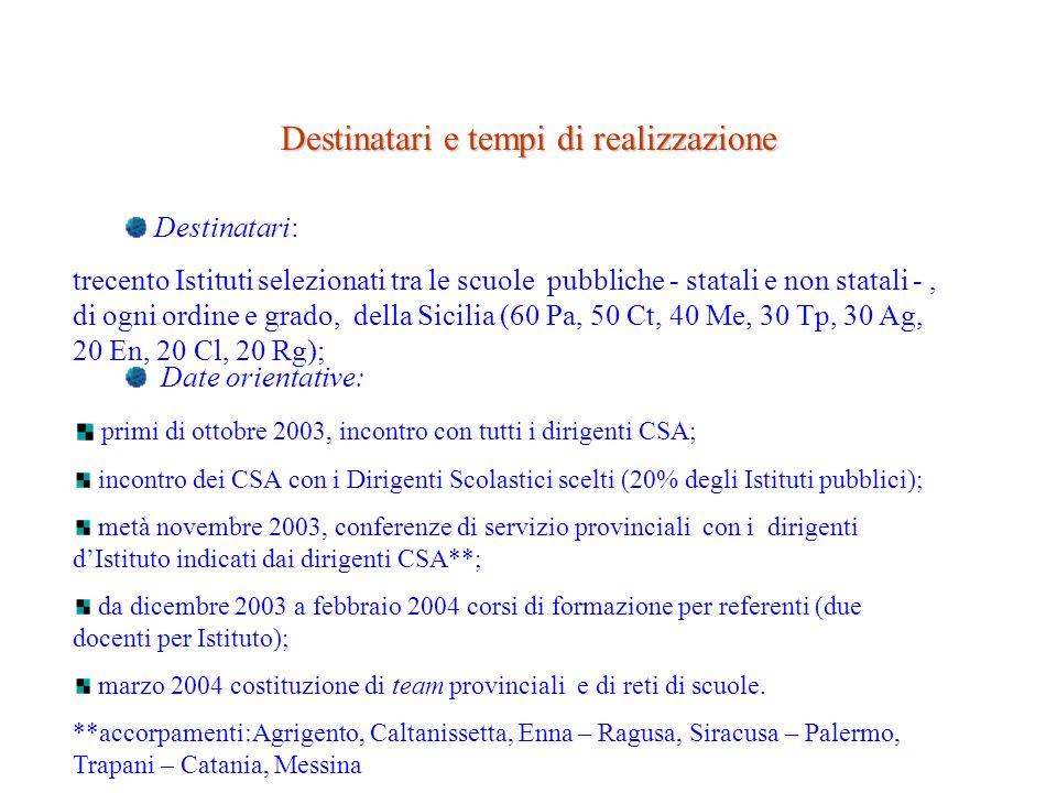 Destinatari e tempi di realizzazione Date orientative: primi di ottobre 2003, incontro con tutti i dirigenti CSA; incontro dei CSA con i Dirigenti Sco