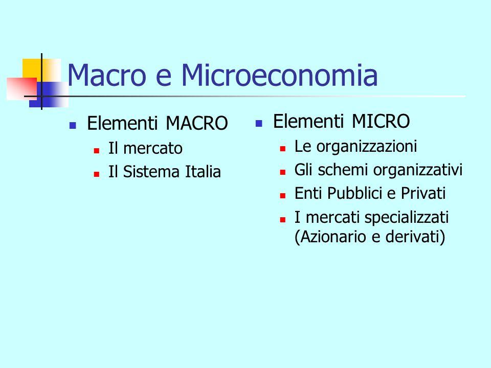 Macro e Microeconomia Elementi MACRO Il mercato Il Sistema Italia Elementi MICRO Le organizzazioni Gli schemi organizzativi Enti Pubblici e Privati I mercati specializzati (Azionario e derivati)
