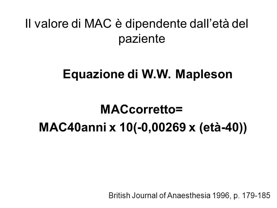 Il valore di MAC è dipendente dall'età del paziente Equazione di W.W. Mapleson MACcorretto= MAC40anni x 10(-0,00269 x (età-40)) British Journal of Ana