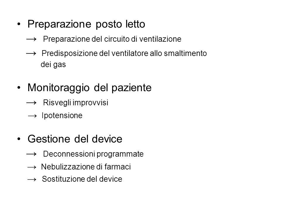Preparazione posto letto → Preparazione del circuito di ventilazione → Predisposizione del ventilatore allo smaltimento dei gas Monitoraggio del pazie