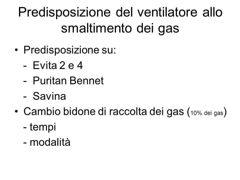 Predisposizione del ventilatore allo smaltimento dei gas Predisposizione su: - Evita 2 e 4 - Puritan Bennet - Savina Cambio bidone di raccolta dei gas