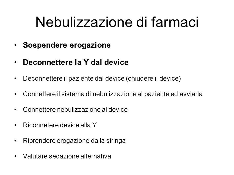 Nebulizzazione di farmaci Sospendere erogazione Deconnettere la Y dal device Deconnettere il paziente dal device (chiudere il device) Connettere il si