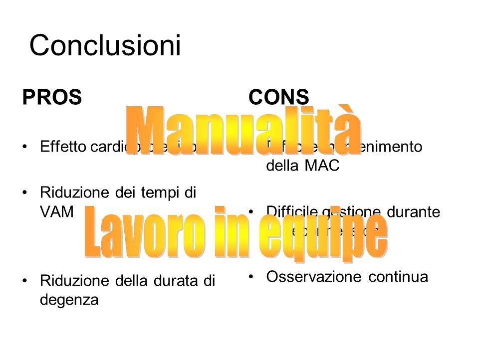 Conclusioni CONS Difficile mantenimento della MAC Difficile gestione durante le deconnessioni Osservazione continua PROS Effetto cardioprotettivo Ridu