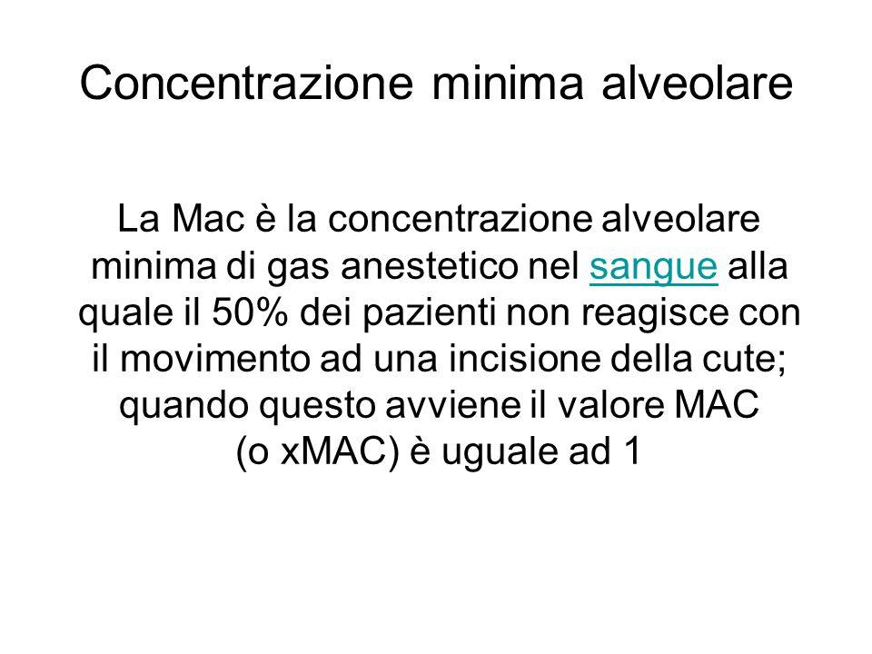 Concentrazione minima alveolare La Mac è la concentrazione alveolare minima di gas anestetico nel sangue alla quale il 50% dei pazienti non reagisce c