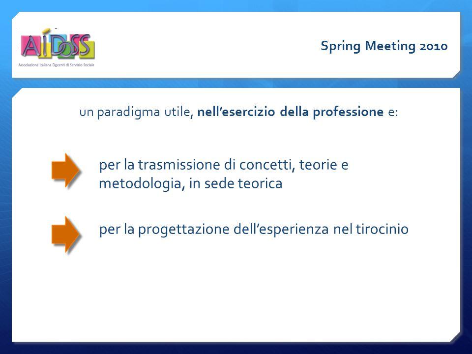 un paradigma utile, nell'esercizio della professione e: per la trasmissione di concetti, teorie e metodologia, in sede teorica per la progettazione dell'esperienza nel tirocinio Spring Meeting 2010